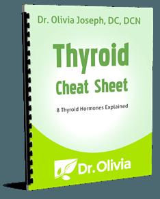 The Thyroid Cheat Sheet